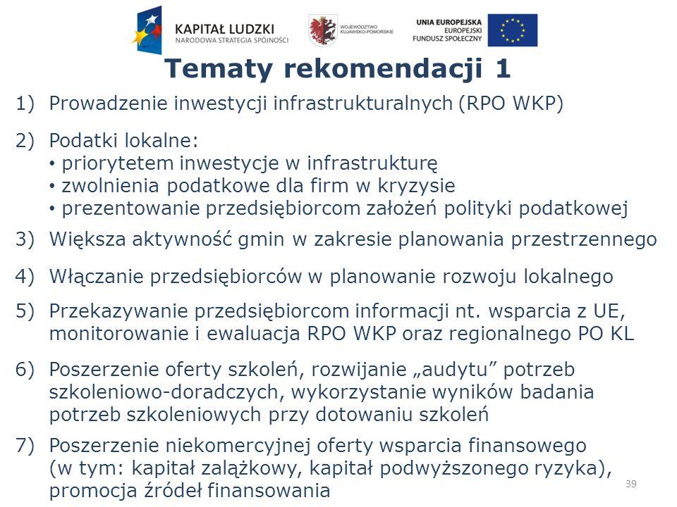 Tematy rekomendacji 1 39 1)Prowadzenie inwestycji infrastrukturalnych (RPO WKP) 2)Podatki lokalne: priorytetem inwestycje w infrastrukturę zwolnienia podatkowe dla firm w kryzysie prezentowanie przedsiębiorcom założeń polityki podatkowej 3)Większa aktywność gmin w zakresie planowania przestrzennego 4)Włączanie przedsiębiorców w planowanie rozwoju lokalnego 5)Przekazywanie przedsiębiorcom informacji nt.