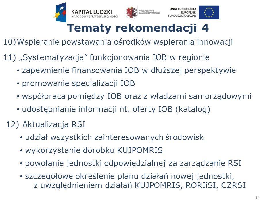 Tematy rekomendacji 4 42 10)Wspieranie powstawania ośrodków wspierania innowacji 11) Systematyzacja funkcjonowania IOB w regionie zapewnienie finansowania IOB w dłuższej perspektywie promowanie specjalizacji IOB współpraca pomiędzy IOB oraz z władzami samorządowymi udostępnianie informacji nt.