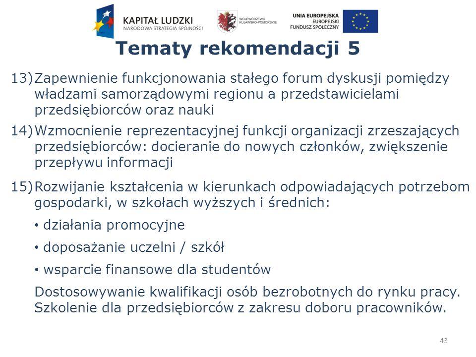 Tematy rekomendacji 5 43 13)Zapewnienie funkcjonowania stałego forum dyskusji pomiędzy władzami samorządowymi regionu a przedstawicielami przedsiębiorców oraz nauki 14)Wzmocnienie reprezentacyjnej funkcji organizacji zrzeszających przedsiębiorców: docieranie do nowych członków, zwiększenie przepływu informacji 15)Rozwijanie kształcenia w kierunkach odpowiadających potrzebom gospodarki, w szkołach wyższych i średnich: działania promocyjne doposażanie uczelni / szkół wsparcie finansowe dla studentów Dostosowywanie kwalifikacji osób bezrobotnych do rynku pracy.