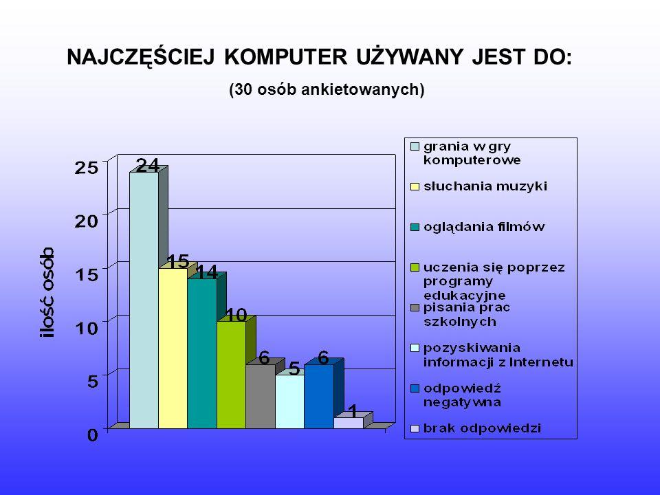 NAJCZĘŚCIEJ KOMPUTER UŻYWANY JEST DO: (30 osób ankietowanych)
