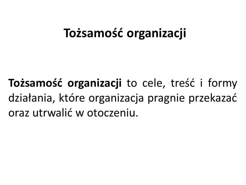 Tożsamość organizacji Tożsamość organizacji to cele, treść i formy działania, które organizacja pragnie przekazać oraz utrwalić w otoczeniu.