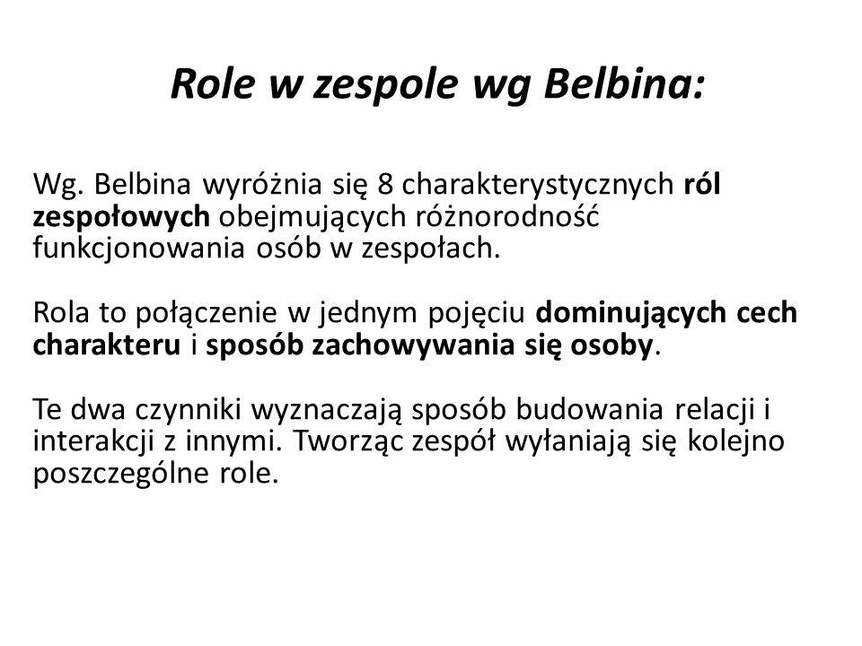 Role w zespole wg Belbina: Wg.