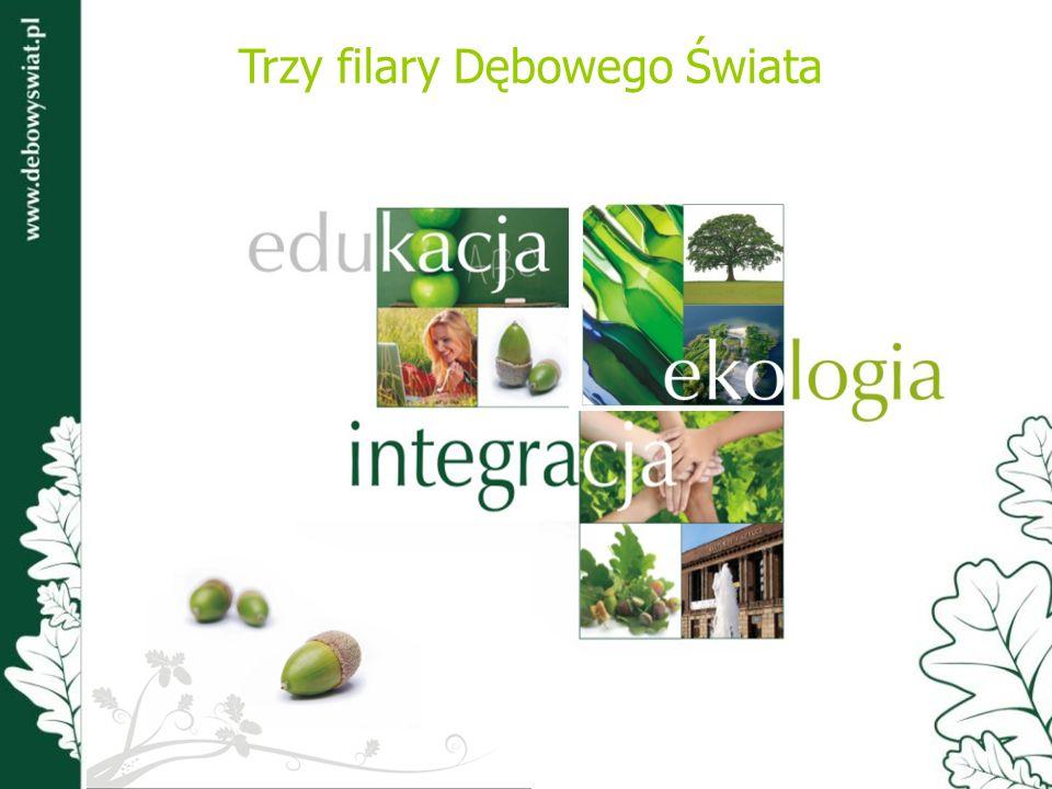 Trzy filary Dębowego Świata – EKOLOGIA EKOLOGIA: Ekologia to tworzenie harmonijnych stref życia mieszkańców poprzez wdrażanie rozwiązań proekologicznych związanych z rekultywacją terenów poprzemysłowych, wykorzystaniem alternatywnych źródeł energii, efektywnym recyklingiem itp.