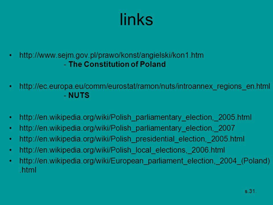 s.31. links http://www.sejm.gov.pl/prawo/konst/angielski/kon1.htm - The Constitution of Poland http://ec.europa.eu/comm/eurostat/ramon/nuts/introannex