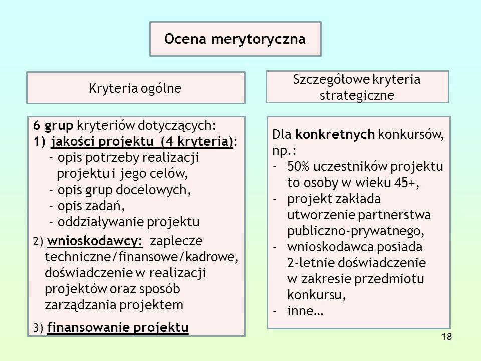 18 Ocena merytoryczna Kryteria ogólne Szczegółowe kryteria strategiczne 6 grup kryteriów dotyczących: 1)jakości projektu (4 kryteria): - opis potrzeby realizacji projektu i jego celów, - opis grup docelowych, - opis zadań, - oddziaływanie projektu 2) wnioskodawcy: zaplecze techniczne/finansowe/kadrowe, doświadczenie w realizacji projektów oraz sposób zarządzania projektem 3) finansowanie projektu Dla konkretnych konkursów, np.: -50% uczestników projektu to osoby w wieku 45+, -projekt zakłada utworzenie partnerstwa publiczno-prywatnego, -wnioskodawca posiada 2-letnie doświadczenie w zakresie przedmiotu konkursu, -inne…