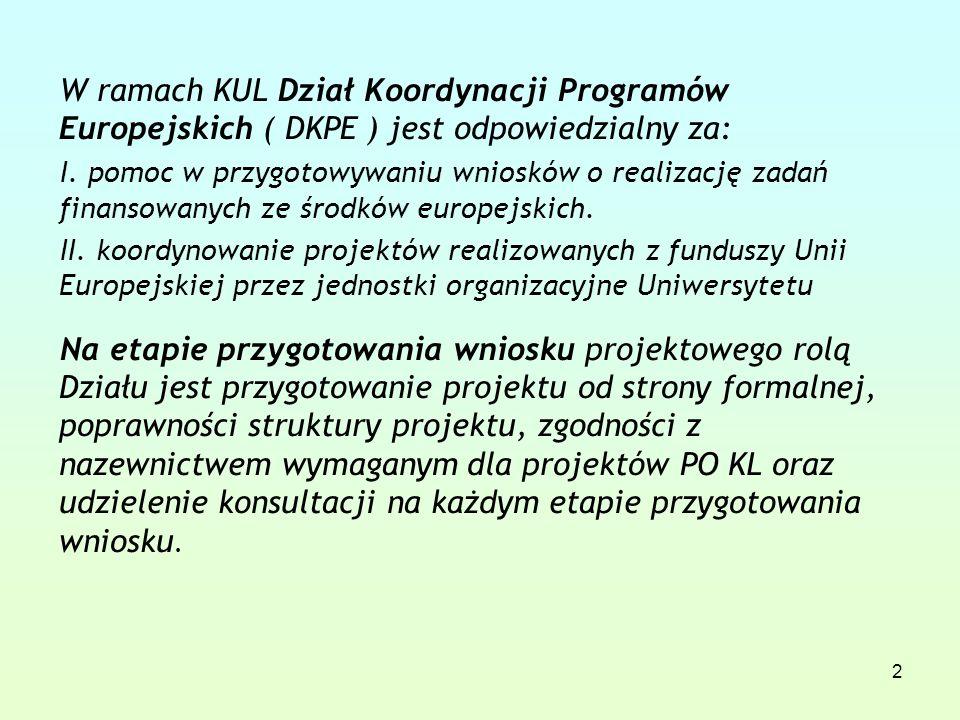Temat prezentacji Temat prezentacji : 4.1.1 Projekty współpracy ponadnarodowej (E.1.1.) Katolicki Uniwersytet Lubelski Jana Pawła II Dział Koordynacji Programów Europejskich 20-950 Lublin, Al.