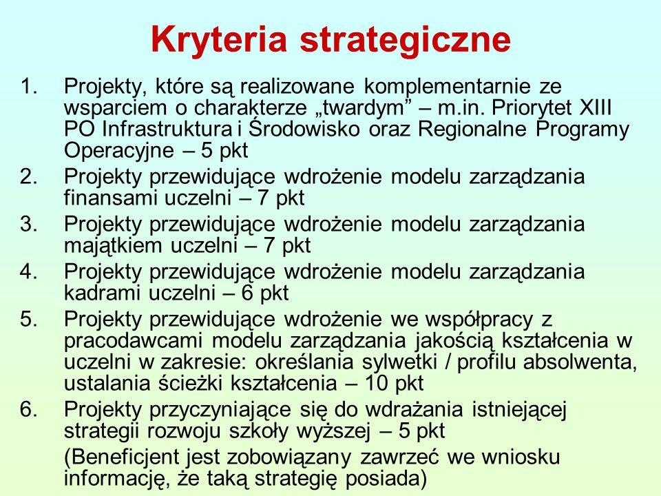 Kryteria strategiczne 1.Projekty, które są realizowane komplementarnie ze wsparciem o charakterze twardym – m.in.