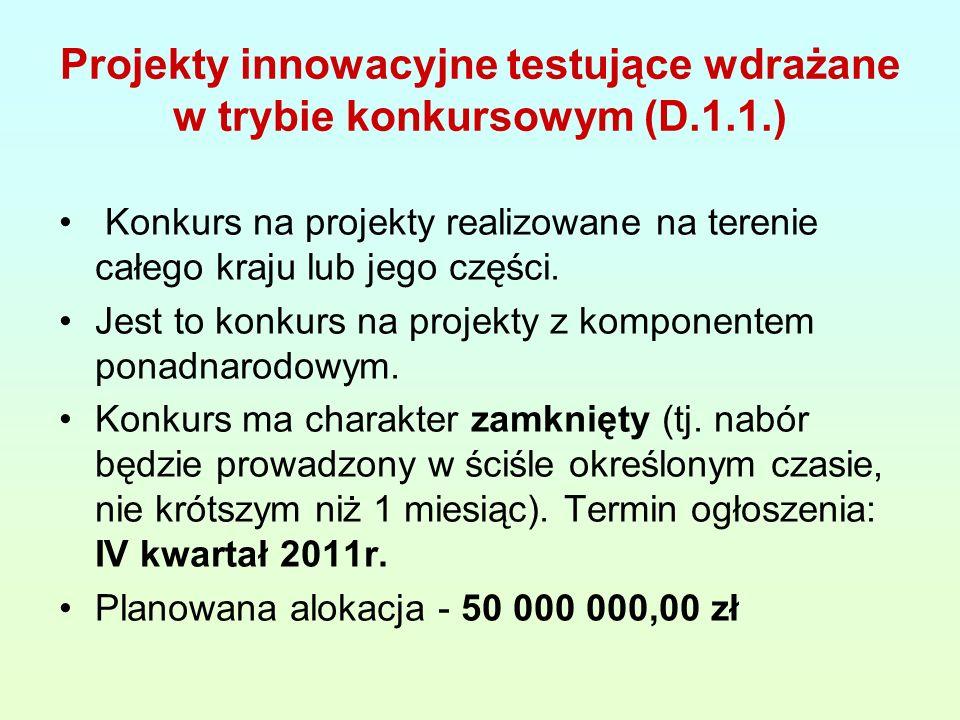 Projekty innowacyjne testujące wdrażane w trybie konkursowym (D.1.1.) Konkurs na projekty realizowane na terenie całego kraju lub jego części.