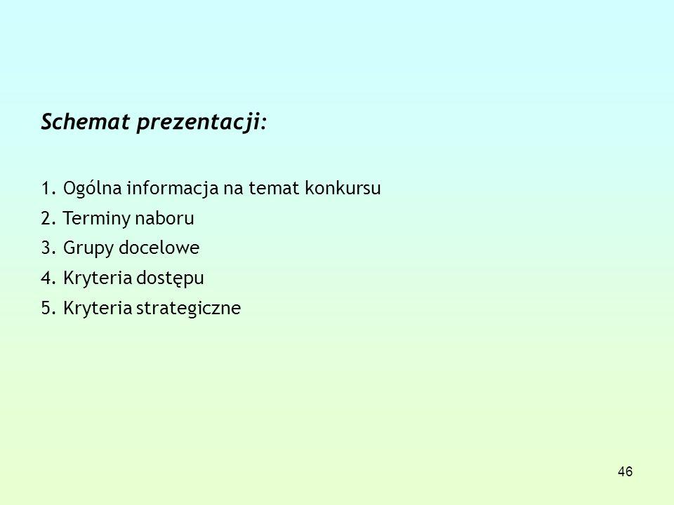 46 Schemat prezentacji: 1. Ogólna informacja na temat konkursu 2.