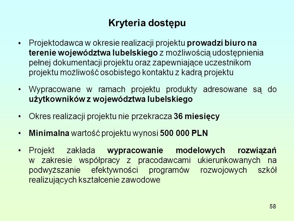 58 Kryteria dostępu Projektodawca w okresie realizacji projektu prowadzi biuro na terenie województwa lubelskiego z możliwością udostępnienia pełnej dokumentacji projektu oraz zapewniające uczestnikom projektu możliwość osobistego kontaktu z kadrą projektu Wypracowane w ramach projektu produkty adresowane są do użytkowników z województwa lubelskiego Okres realizacji projektu nie przekracza 36 miesięcy Minimalna wartość projektu wynosi 500 000 PLN Projekt zakłada wypracowanie modelowych rozwiązań w zakresie współpracy z pracodawcami ukierunkowanych na podwyższanie efektywności programów rozwojowych szkół realizujących kształcenie zawodowe