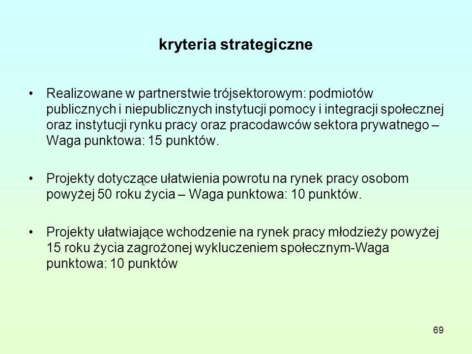 kryteria strategiczne Realizowane w partnerstwie trójsektorowym: podmiotów publicznych i niepublicznych instytucji pomocy i integracji społecznej oraz instytucji rynku pracy oraz pracodawców sektora prywatnego – Waga punktowa: 15 punktów.