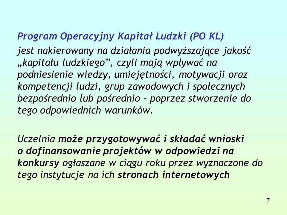 Temat prezentacji Temat prezentacji : 4.1.1 Projekty innowacyjne testujące wdrażane w trybie konkursowym (D.1.1.) Katolicki Uniwersytet Lubelski Jana Pawła II Dział Koordynacji Programów Europejskich 20-950 Lublin, Al.