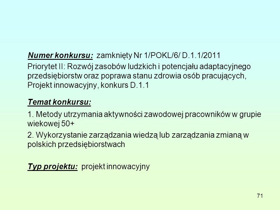 71 Numer konkursu: zamknięty Nr 1/POKL/6/ D.1.1/2011 Priorytet II: Rozwój zasobów ludzkich i potencjału adaptacyjnego przedsiębiorstw oraz poprawa stanu zdrowia osób pracujących, Projekt innowacyjny, konkurs D.1.1 Temat konkursu: 1.
