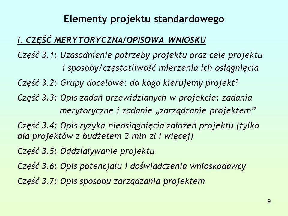 Tematy dla projektów innowacyjnych 1.
