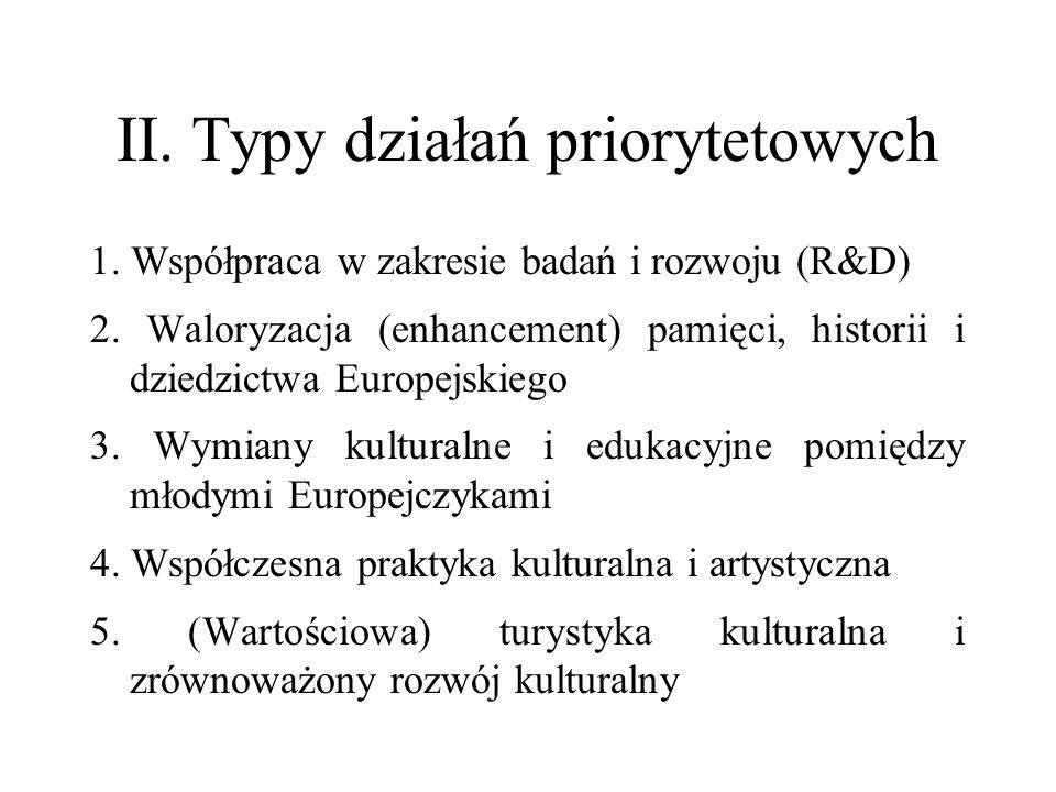 II. Typy działań priorytetowych 1. Współpraca w zakresie badań i rozwoju (R&D) 2. Waloryzacja (enhancement) pamięci, historii i dziedzictwa Europejski