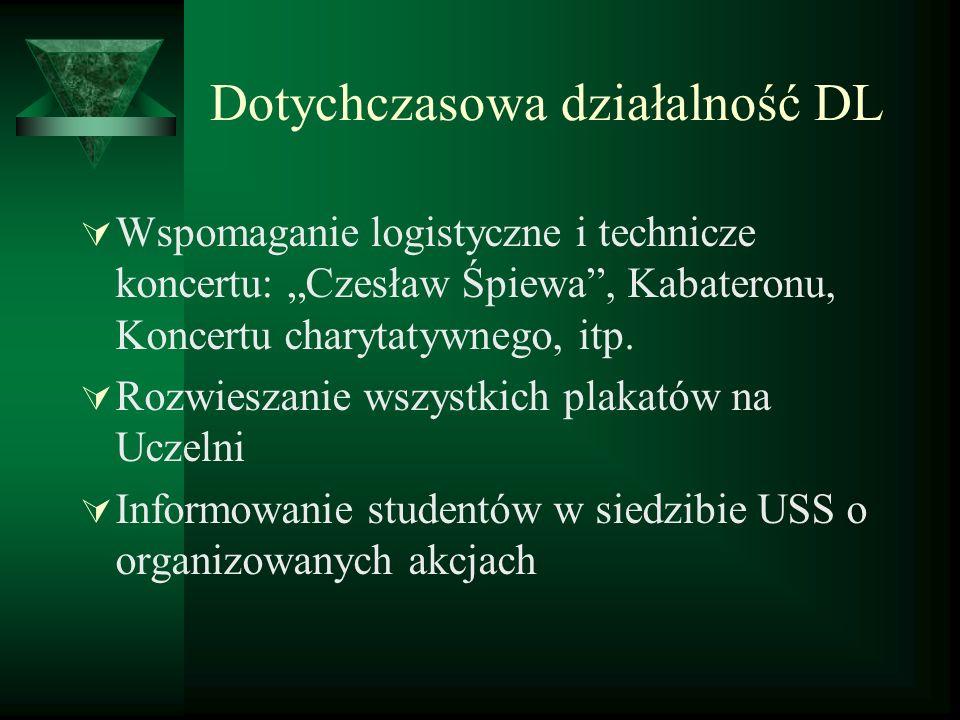 Dotychczasowa działalność DL Wspomaganie logistyczne i technicze koncertu: Czesław Śpiewa, Kabateronu, Koncertu charytatywnego, itp. Rozwieszanie wszy