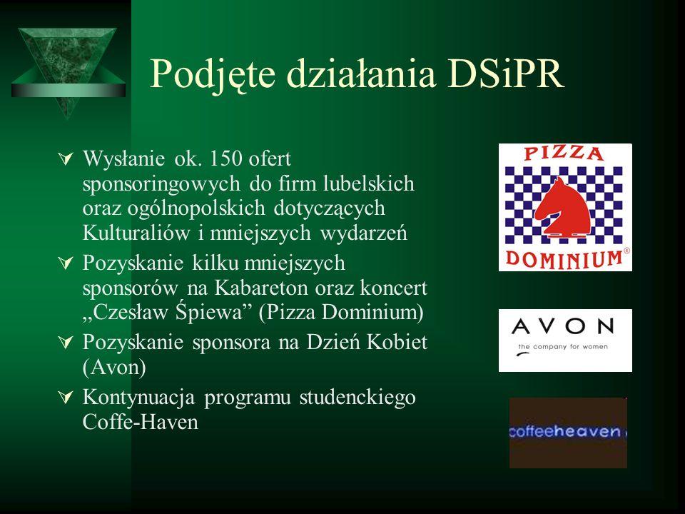 Podjęte działania DSiPR Wysłanie ok. 150 ofert sponsoringowych do firm lubelskich oraz ogólnopolskich dotyczących Kulturaliów i mniejszych wydarzeń Po