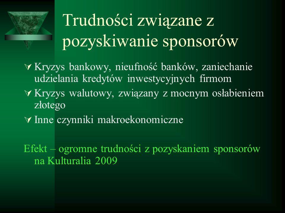 Trudności związane z pozyskiwanie sponsorów Kryzys bankowy, nieufność banków, zaniechanie udzielania kredytów inwestycyjnych firmom Kryzys walutowy, z