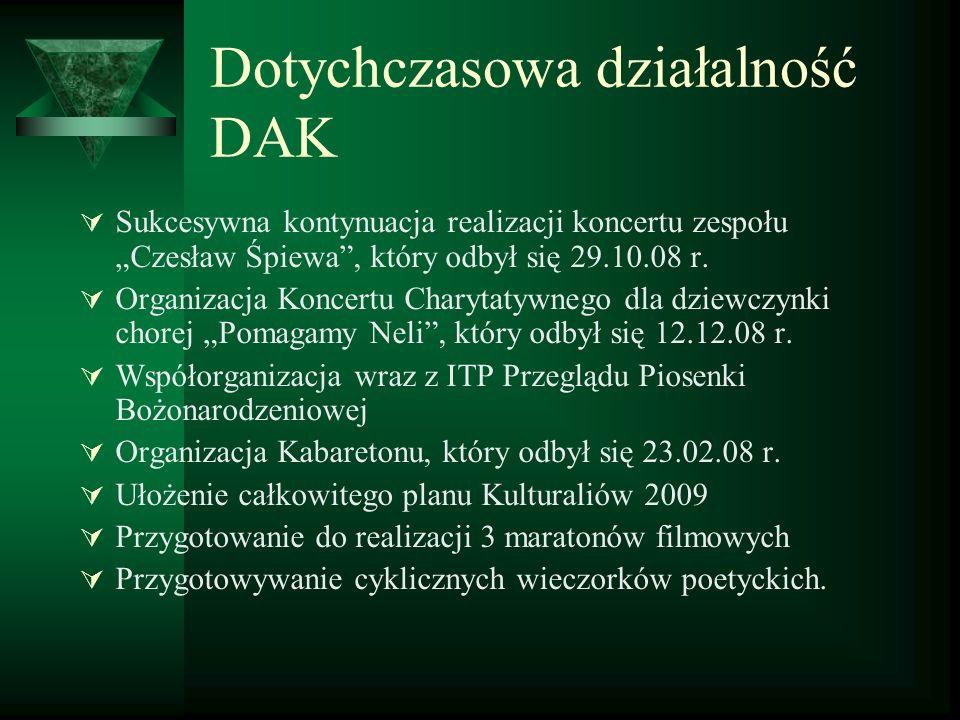 Dotychczasowa działalność DAK Sukcesywna kontynuacja realizacji koncertu zespołu Czesław Śpiewa, który odbył się 29.10.08 r. Organizacja Koncertu Char