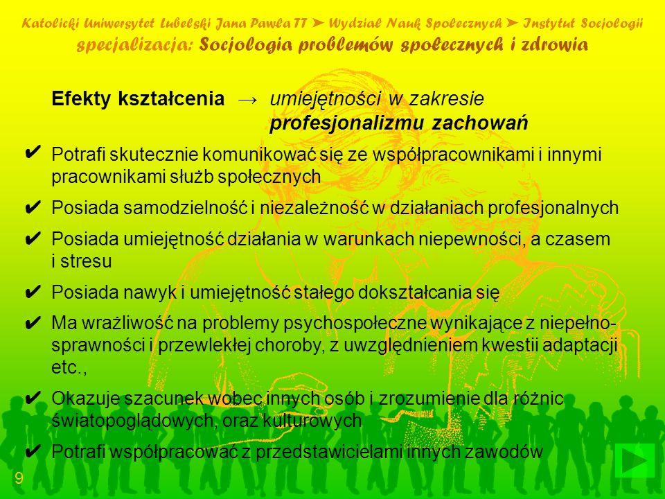 Katolicki Uniwersytet Lubelski Jana Pawła TT ä Wydział Nauk Społecznych ä Instytut Socjologii specjalizacja: Socjologia problemów społecznych i zdrowi
