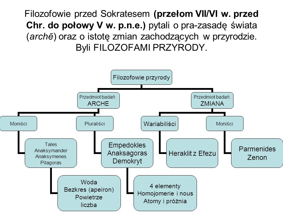 Filozofowie przed Sokratesem (przełom VII/VI w. przed Chr. do połowy V w. p.n.e.) pytali o pra-zasadę świata (archē) oraz o istotę zmian zachodzących