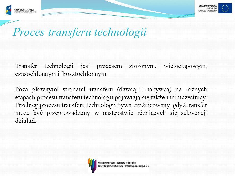Proces transferu technologii Transfer technologii jest procesem złożonym, wieloetapowym, czasochłonnym i kosztochłonnym. Poza głównymi stronami transf