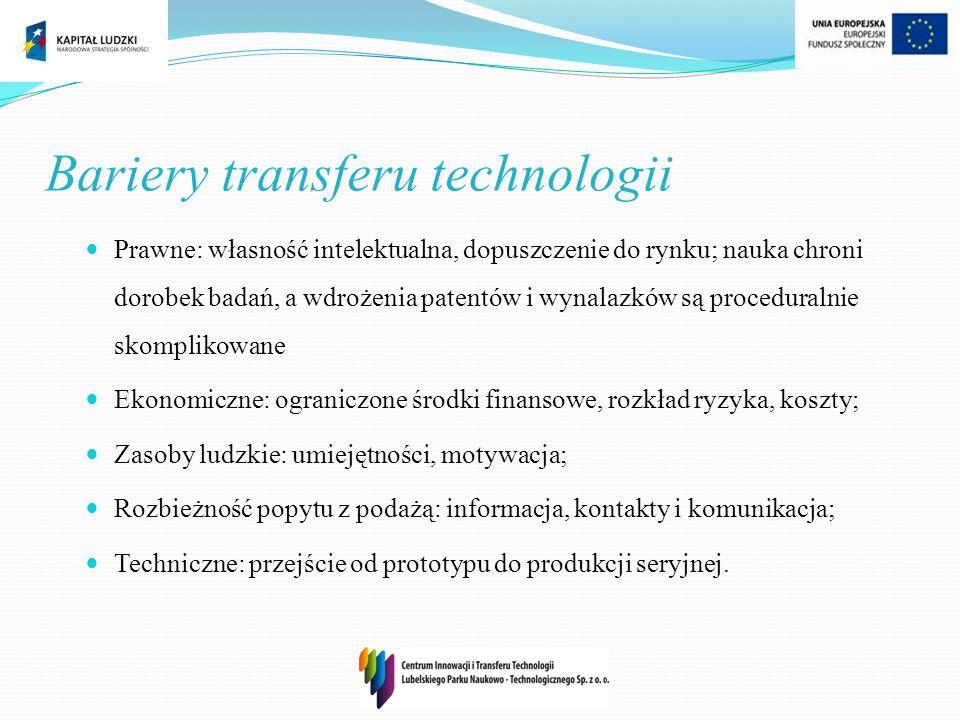 Bariery transferu technologii Prawne: własność intelektualna, dopuszczenie do rynku; nauka chroni dorobek badań, a wdrożenia patentów i wynalazków są