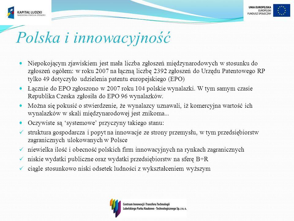Polska i innowacyjność Niepokojącym zjawiskiem jest mała liczba zgłoszeń międzynarodowych w stosunku do zgłoszeń ogółem: w roku 2007 na łączną liczbę