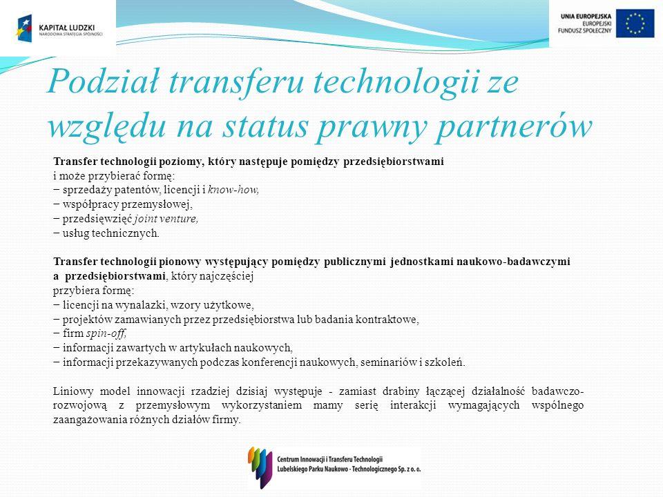 Podział transferu technologii ze względu na status prawny partnerów Transfer technologii poziomy, który następuje pomiędzy przedsiębiorstwami i może p