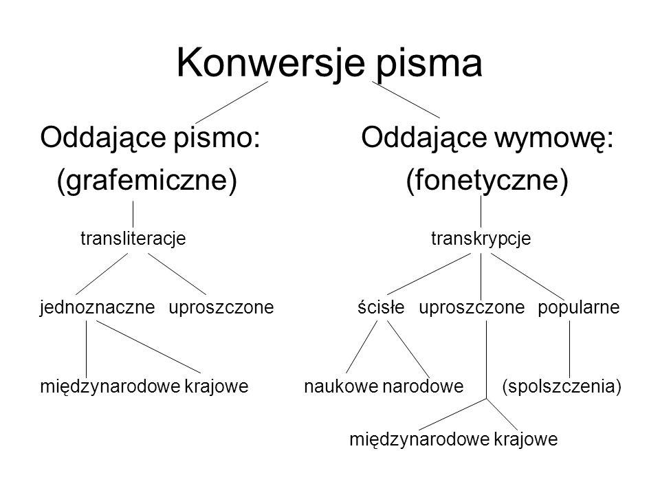 Konwersje pisma Oddające pismo: Oddające wymowę: (grafemiczne) (fonetyczne) transliteracje transkrypcje jednoznaczne uproszczone ścisłe uproszczone po