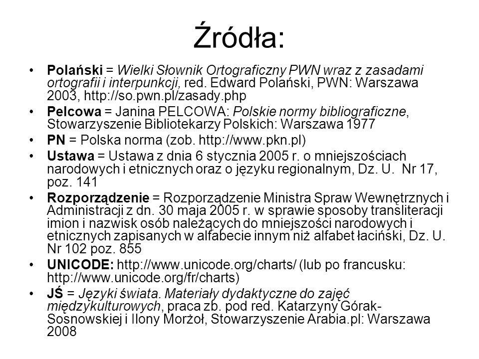 Źródła: Polański = Wielki Słownik Ortograficzny PWN wraz z zasadami ortografii i interpunkcji, red. Edward Polański, PWN: Warszawa 2003, http://so.pwn