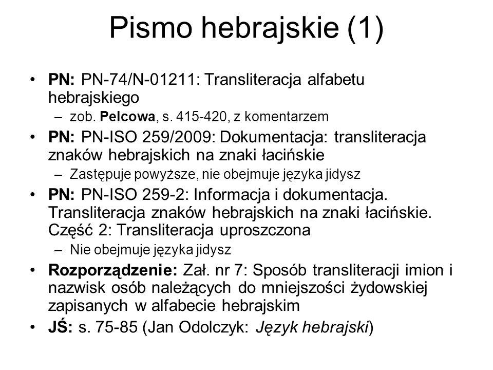 Pismo hebrajskie (1) PN: PN-74/N-01211: Transliteracja alfabetu hebrajskiego –zob. Pelcowa, s. 415-420, z komentarzem PN: PN-ISO 259/2009: Dokumentacj