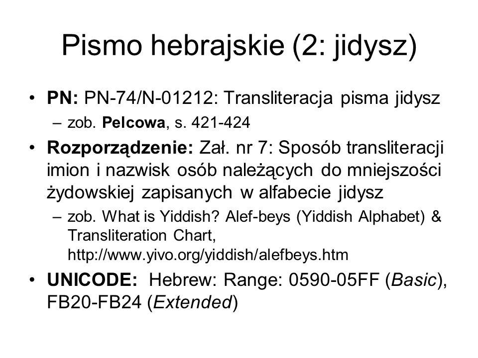 Pismo hebrajskie (2: jidysz) PN: PN-74/N-01212: Transliteracja pisma jidysz –zob. Pelcowa, s. 421-424 Rozporządzenie: Zał. nr 7: Sposób transliteracji