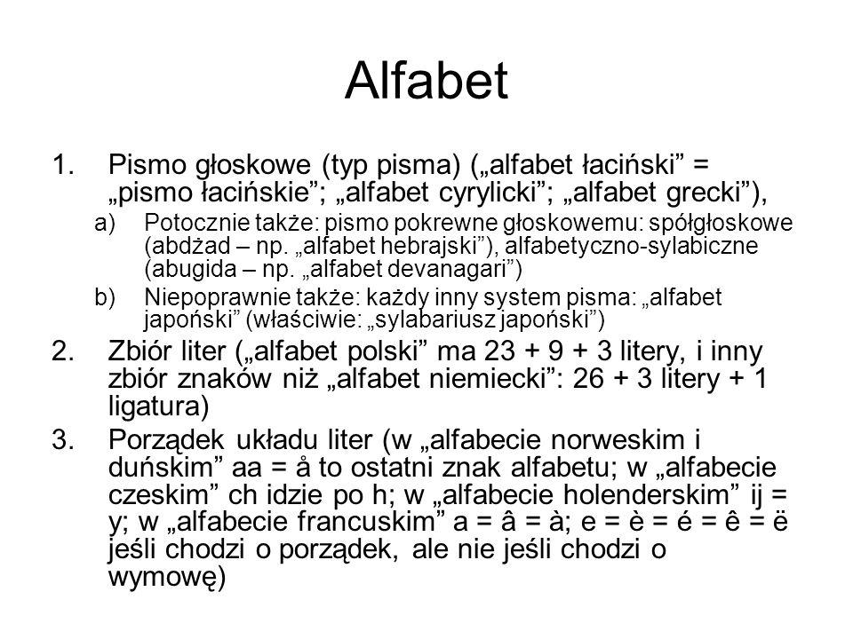 Bibliografia (2) David DIRINGER: Alfabet czyli klucz do dziejów ludzkości, PIW: Warszawa 1972 Alfred F.