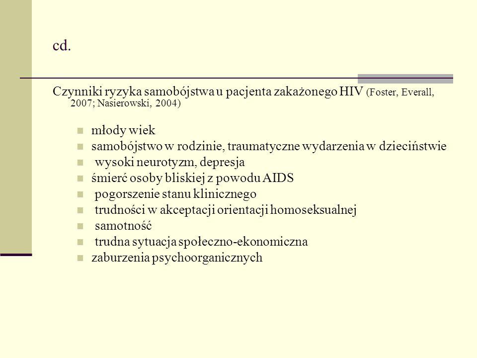 cd. Czynniki ryzyka samobójstwa u pacjenta zakażonego HIV (Foster, Everall, 2007; Nasierowski, 2004) młody wiek samobójstwo w rodzinie, traumatyczne w