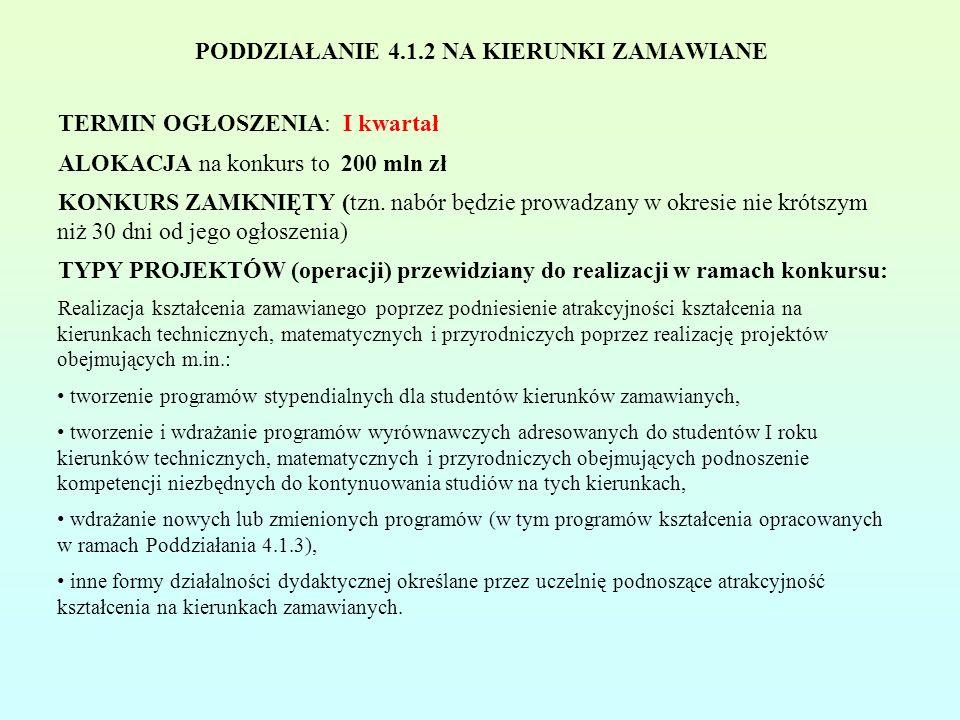PODDZIAŁANIE 4.1.2 NA KIERUNKI ZAMAWIANE TERMIN OGŁOSZENIA: I kwartał ALOKACJA na konkurs to 200 mln zł KONKURS ZAMKNIĘTY (tzn.