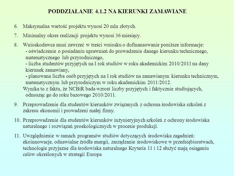 PODDZIAŁANIE 4.1.2 NA KIERUNKI ZAMAWIANE 6.Maksymalna wartość projektu wynosi 20 mln złotych.