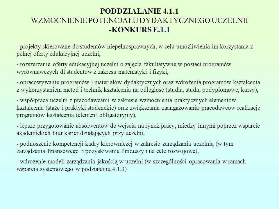 KRYTERIA STRATEGICZNE (dodatkowa premia punktowa): 1.