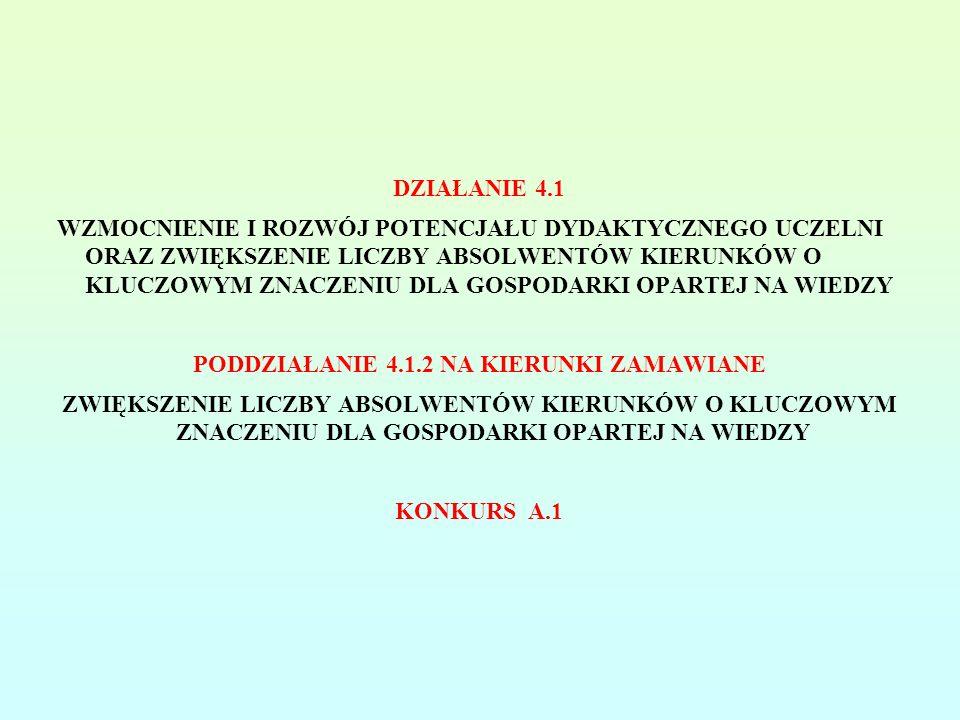 DZIAŁANIE 4.1 WZMOCNIENIE I ROZWÓJ POTENCJAŁU DYDAKTYCZNEGO UCZELNI ORAZ ZWIĘKSZENIE LICZBY ABSOLWENTÓW KIERUNKÓW O KLUCZOWYM ZNACZENIU DLA GOSPODARKI OPARTEJ NA WIEDZY PODDZIAŁANIE 4.1.2 NA KIERUNKI ZAMAWIANE ZWIĘKSZENIE LICZBY ABSOLWENTÓW KIERUNKÓW O KLUCZOWYM ZNACZENIU DLA GOSPODARKI OPARTEJ NA WIEDZY KONKURS A.1