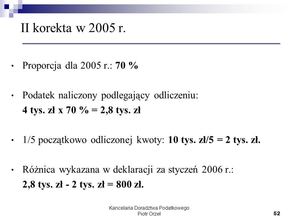Kancelaria Doradztwa Podatkowego Piotr Orzeł 52 II korekta w 2005 r. Proporcja dla 2005 r.: 70 % Podatek naliczony podlegający odliczeniu: 4 tys. zł x