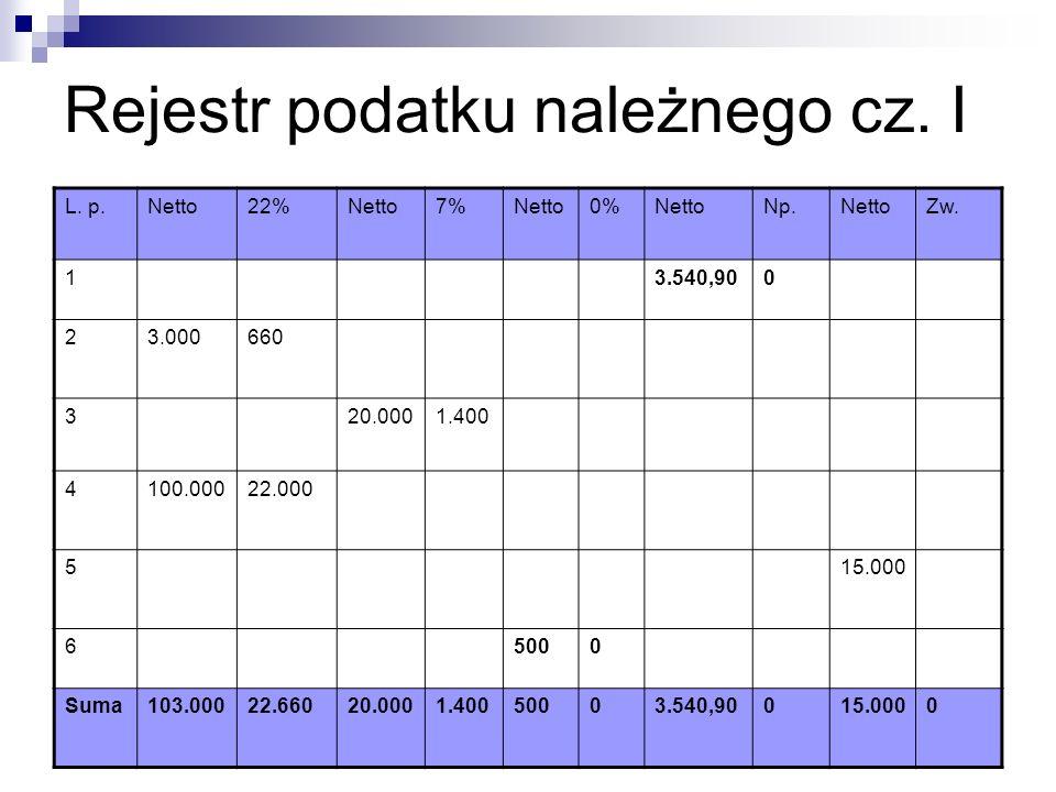 Kancelaria Doradztwa Podatkowego Piotr Orzeł 90 Rejestr podatku należnego cz. I L. p.Netto22%Netto7%Netto0%NettoNp.NettoZw. 13.540,900 23.000660 320.0
