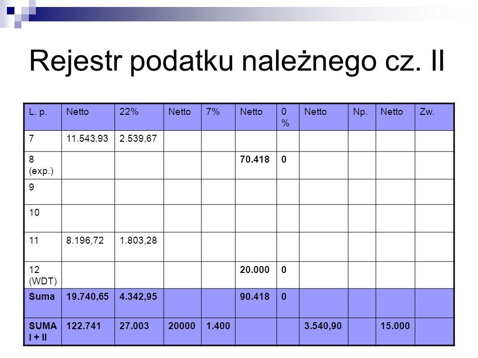 Kancelaria Doradztwa Podatkowego Piotr Orzeł 91 Rejestr podatku należnego cz. II L. p.Netto22%Netto7%Netto0%0% Np.NettoZw. 711.543,932.539,67 8 (exp.)