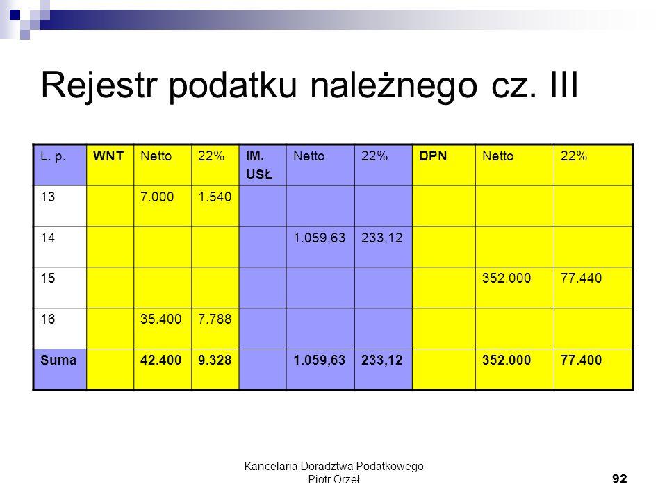 Kancelaria Doradztwa Podatkowego Piotr Orzeł 92 Rejestr podatku należnego cz. III L. p.WNTNetto22%IM. USŁ Netto22%DPNNetto22% 137.0001.540 141.059,632