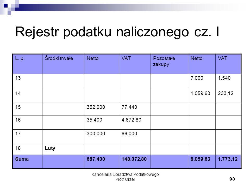 Kancelaria Doradztwa Podatkowego Piotr Orzeł 93 Rejestr podatku naliczonego cz. I L. p.Środki trwałeNettoVATPozostałe zakupy NettoVAT 137.0001.540 141