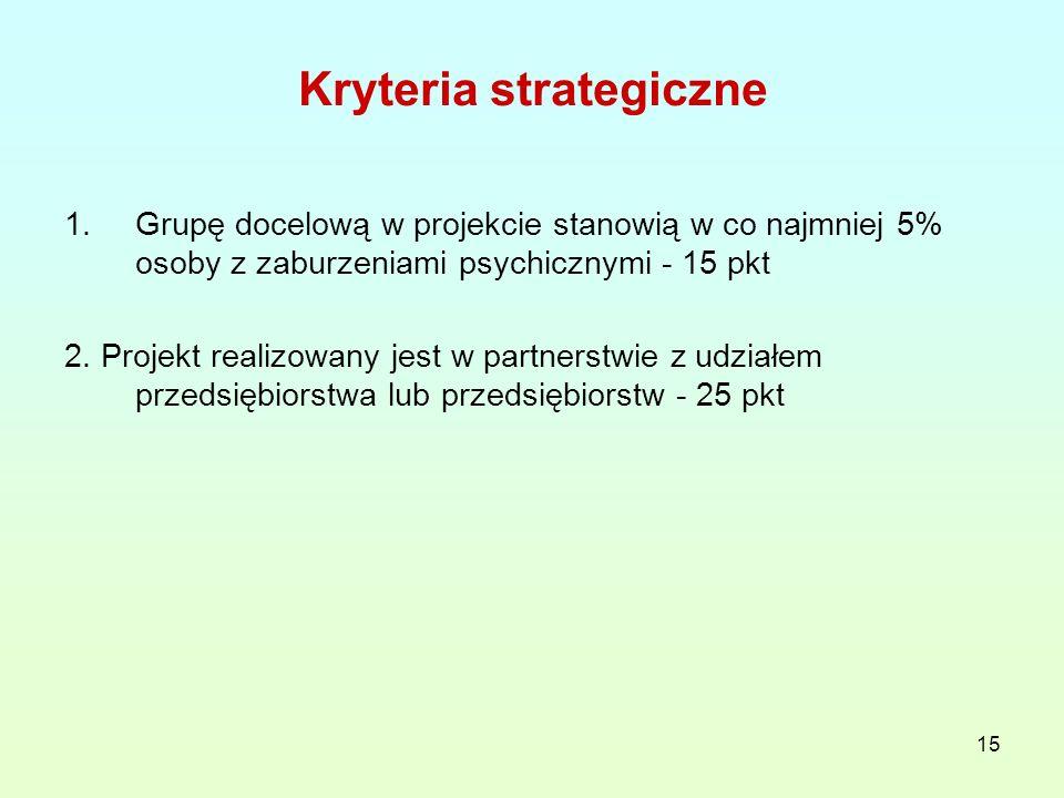 15 Kryteria strategiczne 1.Grupę docelową w projekcie stanowią w co najmniej 5% osoby z zaburzeniami psychicznymi - 15 pkt 2. Projekt realizowany jest
