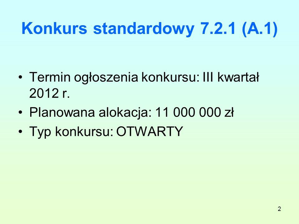 2 Konkurs standardowy 7.2.1 (A.1) Termin ogłoszenia konkursu: III kwartał 2012 r. Planowana alokacja: 11 000 000 zł Typ konkursu: OTWARTY
