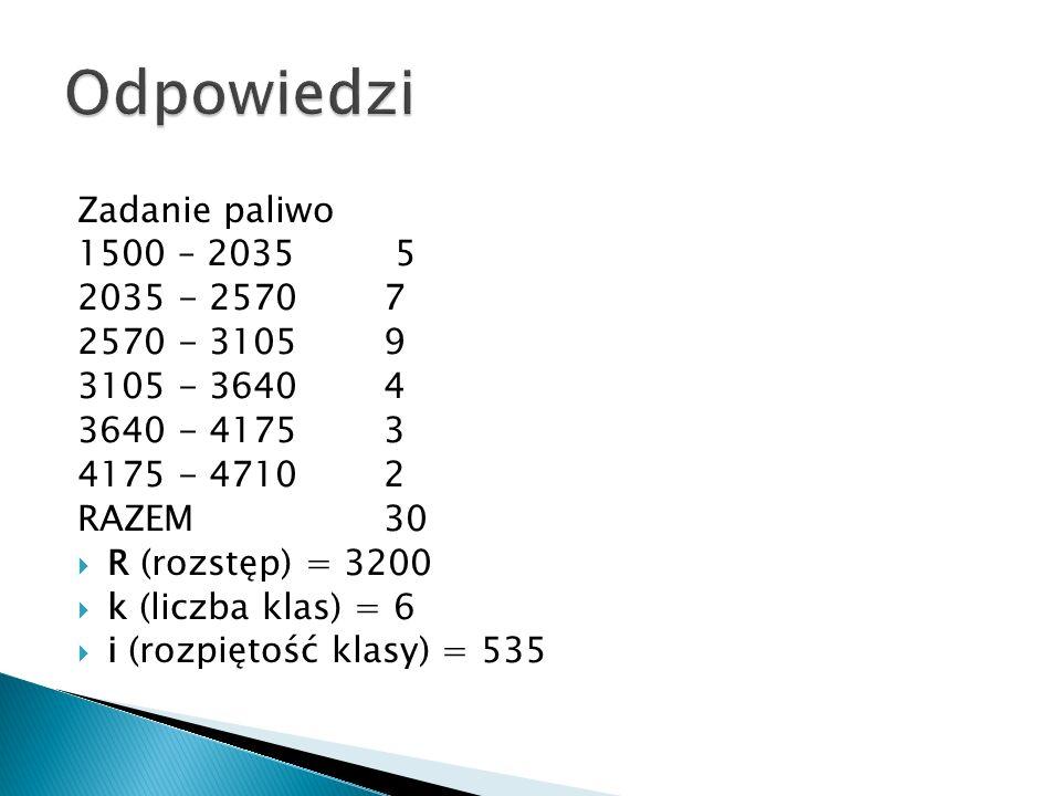 Zadanie paliwo 1500 – 2035 5 2035 - 2570 7 2570 - 3105 9 3105 - 3640 4 3640 - 4175 3 4175 - 4710 2 RAZEM 30 R (rozstęp) = 3200 k (liczba klas) = 6 i (
