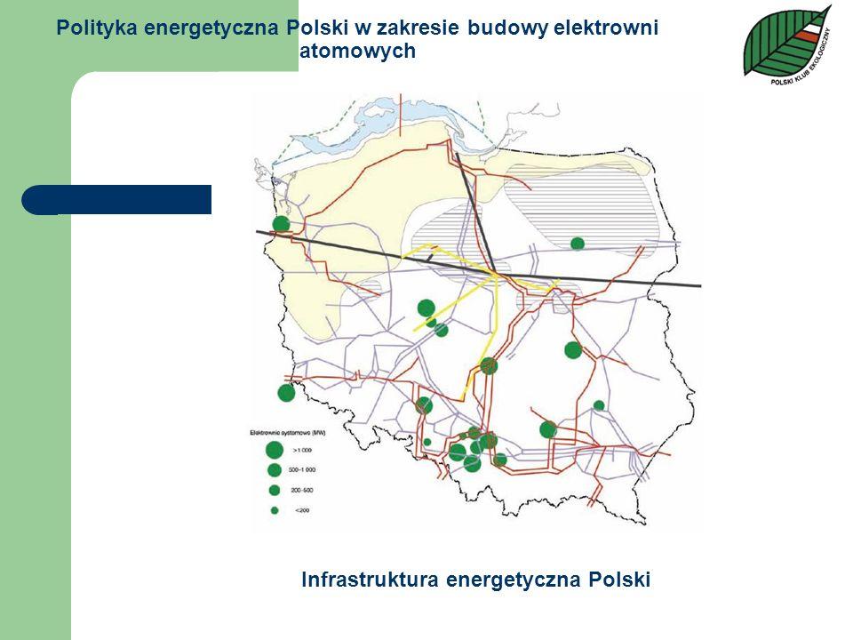 Polityka energetyczna Polski w zakresie budowy elektrowni atomowych modernizacja istniejących i budowa nowych elektrowni konwencjonalnych (60 mld euro uzyskane po szczycie energetycznym przez polski rząd), dywersyfikacja źródeł energii: - gazoport na LNG w Świnoujściu – inwestycja realizowana, - wykorzystanie odnawialnych źródeł energii (OZE) – Polska zobowiązała się do otrzymywania 7.5% w 2010 i 14% w 2020 r.