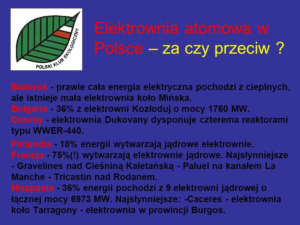 Białoruś - prawie cała energia elektryczna pochodzi z cieplnych, ale istnieje mała elektrownia koło Mińska.