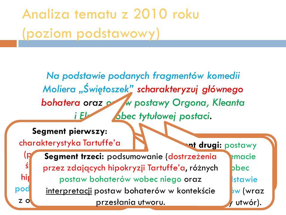 Analiza tematu z 2010 roku (poziom podstawowy) Na podstawie podanych fragmentów komedii Moliera Świętoszek scharakteryzuj głównego bohatera oraz omów